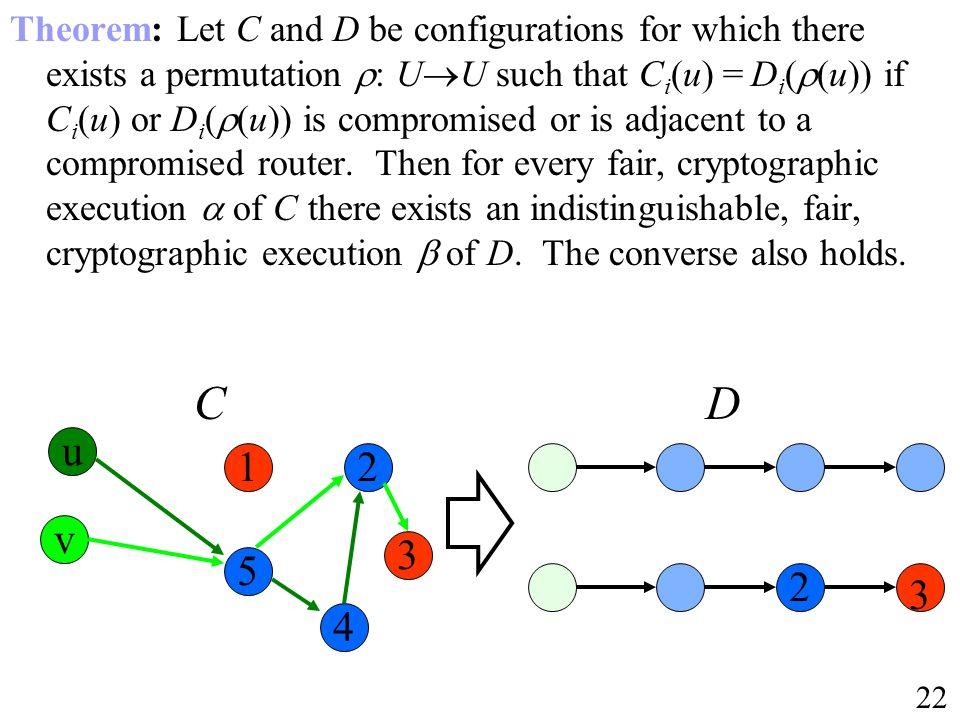u v 12 3 4 5 3 2 CD Theorem: Let C and D be configurations for which there exists a permutation : U U such that C i (u) = D i ( (u)) if C i (u) or D i