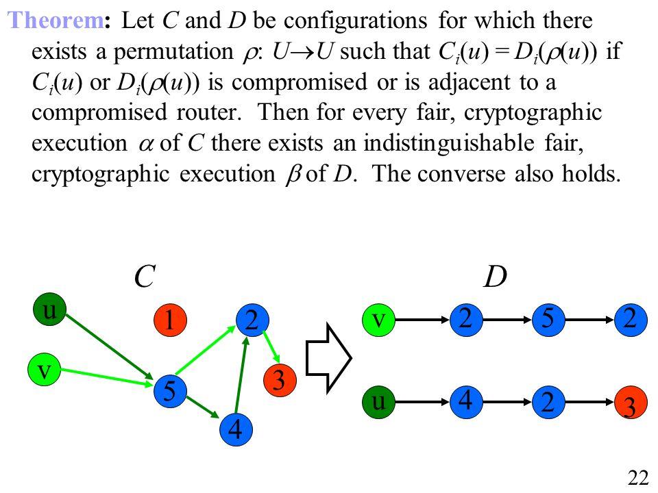 u v 12 3 4 5 3 2 CD v u 225 4 Theorem: Let C and D be configurations for which there exists a permutation : U U such that C i (u) = D i ( (u)) if C i