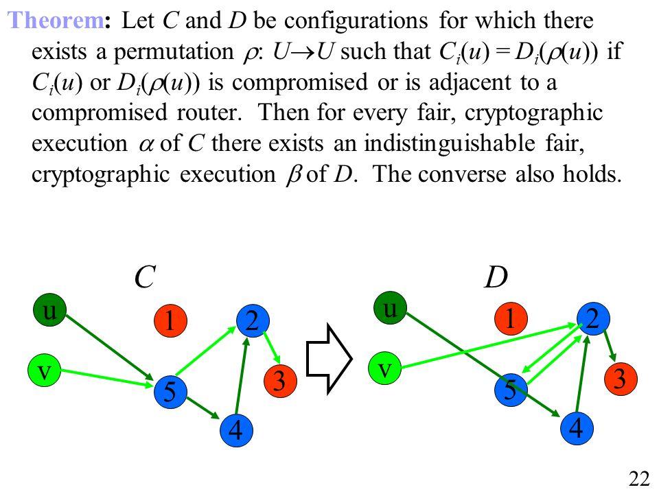 u v 12 3 4 5 CD Theorem: Let C and D be configurations for which there exists a permutation : U U such that C i (u) = D i ( (u)) if C i (u) or D i ( (