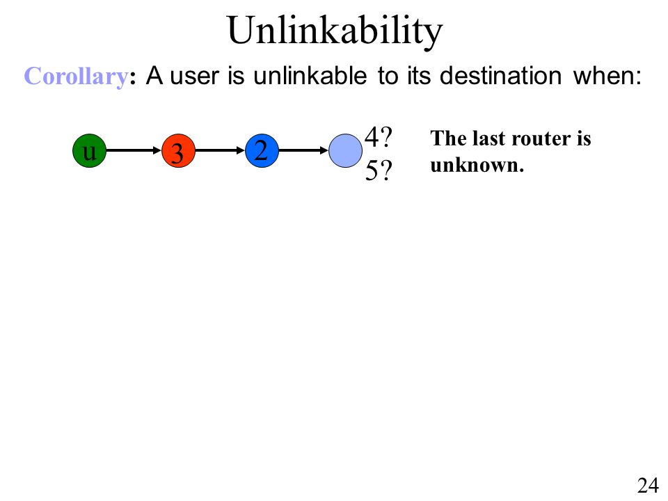 Unlinkability 2 3 u 4? 5? The last router is unknown. Corollary: A user is unlinkable to its destination when: 24