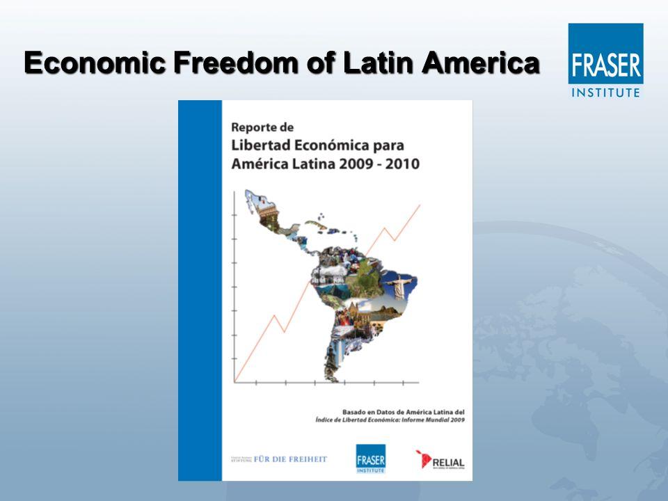 Economic Freedom of Latin America