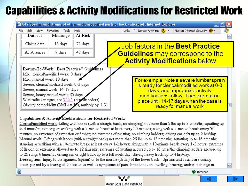 Capabilities & Activity Modifications for Restricted Work Job factors in the Best Practice Guidelines may correspond to the Activity Modifications bel