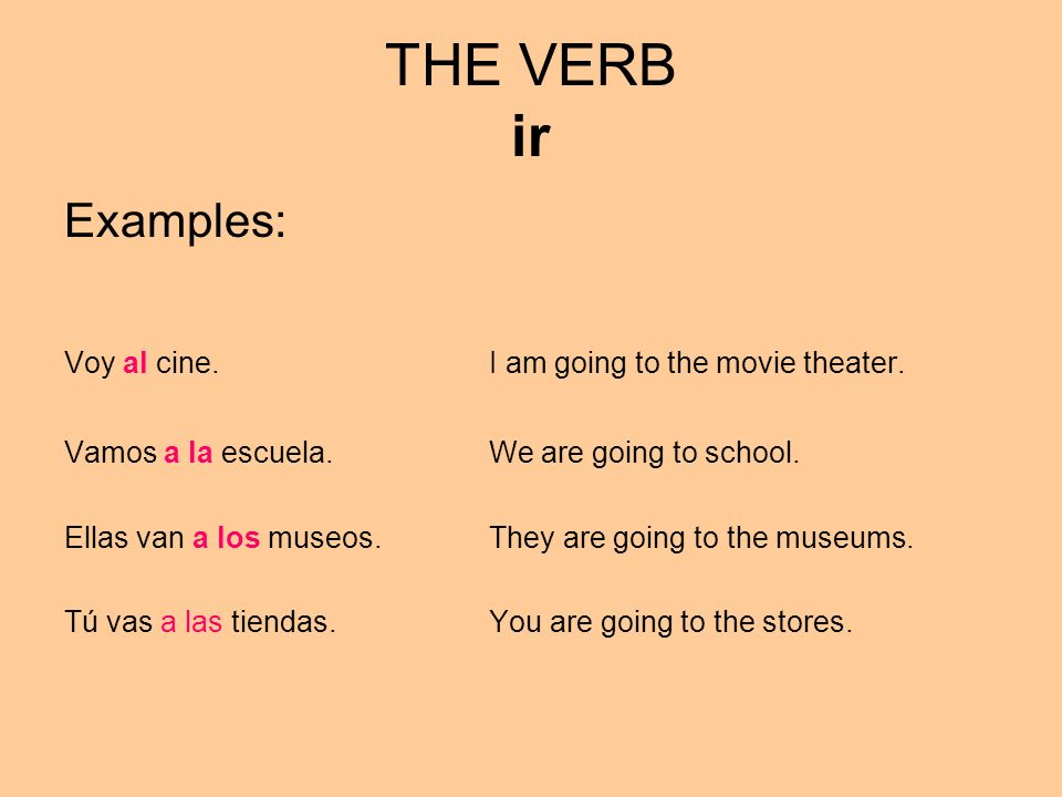 THE VERB ir Examples: Voy al cine.I am going to the movie theater. Vamos a la escuela.We are going to school. Ellas van a los museos.They are going to