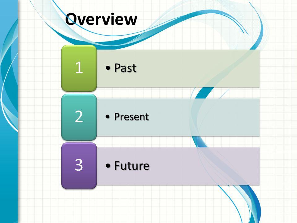 Overview PastPast 1 PresentPresent 2 FutureFuture 3