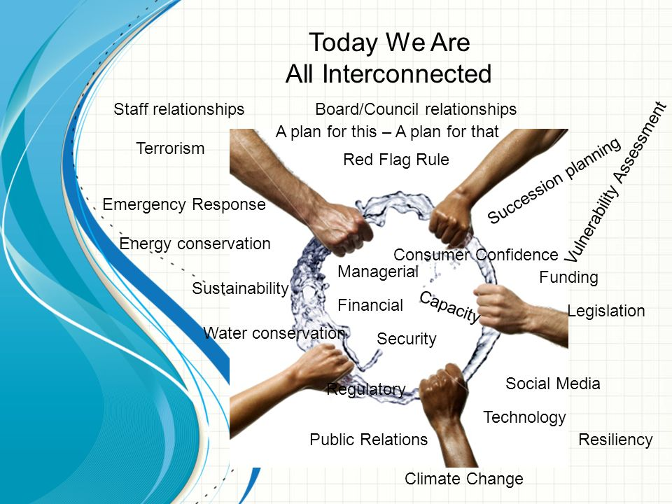 Today We Are All Interconnected Capacity Managerial Financial Regulatory Security Sustainability Public Relations Funding Legislation Consumer Confide