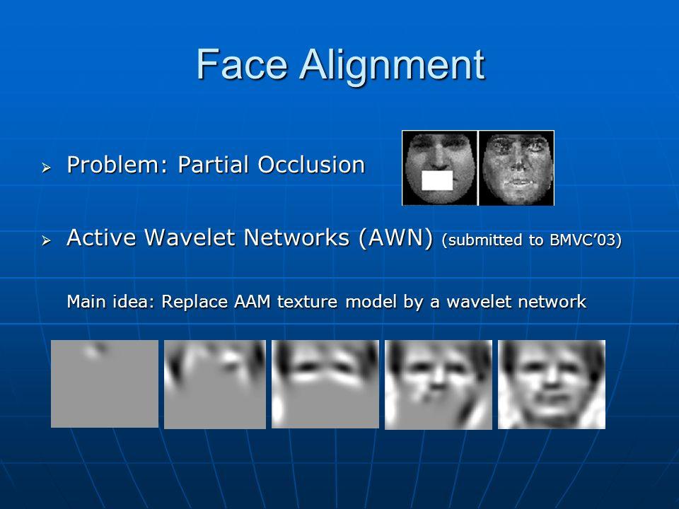 Face Alignment Problem: Partial Occlusion Problem: Partial Occlusion Active Wavelet Networks (AWN) (submitted to BMVC03) Active Wavelet Networks (AWN)
