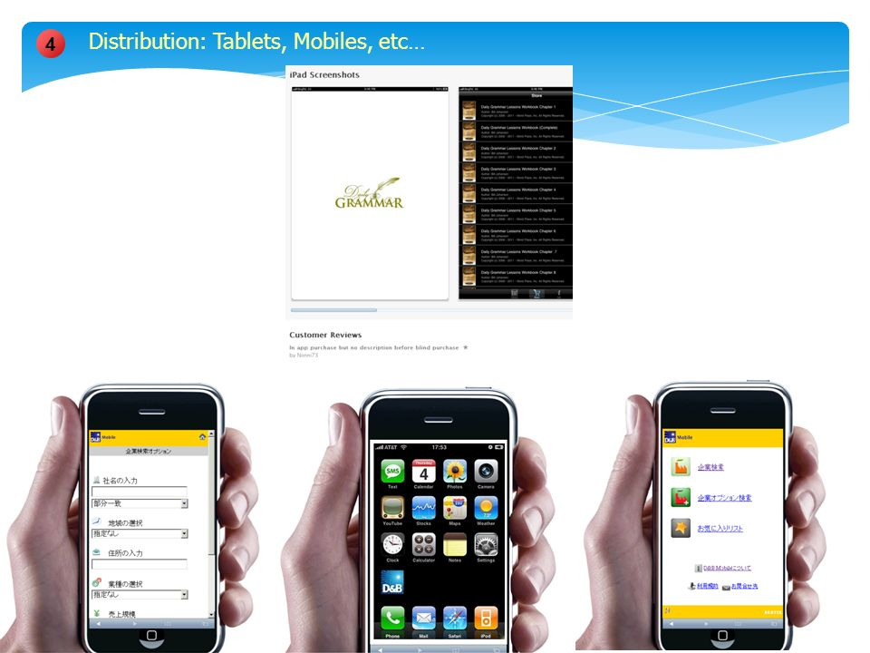 4 Distribution: Tablets, Mobiles, etc…