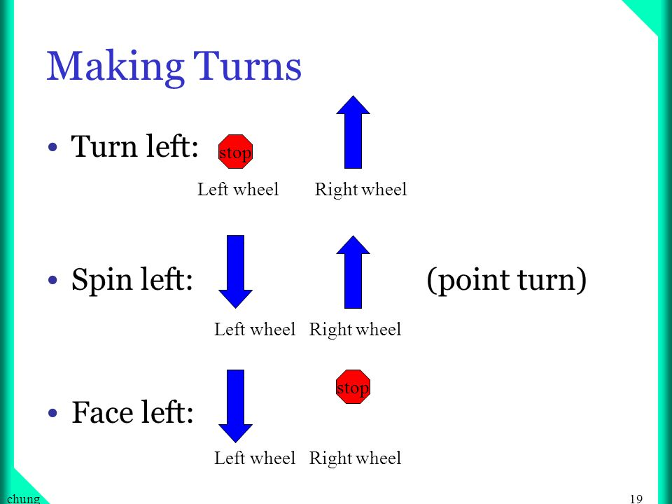 19chung Making Turns Turn left: Spin left: (point turn) Face left: Left wheel Right wheel Left wheelRight wheel stop