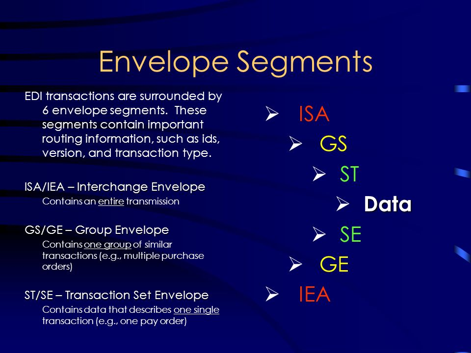 Envelope Segments ISA GS ST Data SE GE IEA EDI transactions are surrounded by 6 envelope segments.