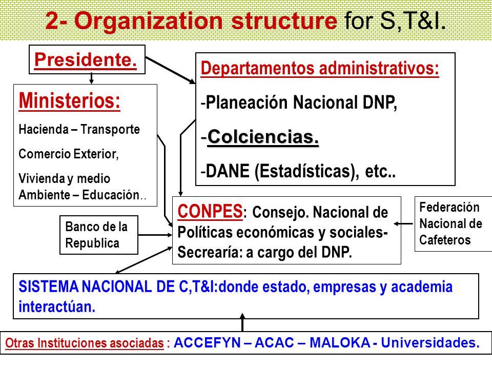 2- Organization structure for S,T&I. Presidente. Ministerios: Hacienda – Transporte Comercio Exterior, Vivienda y medio Ambiente – Educación.. Departa