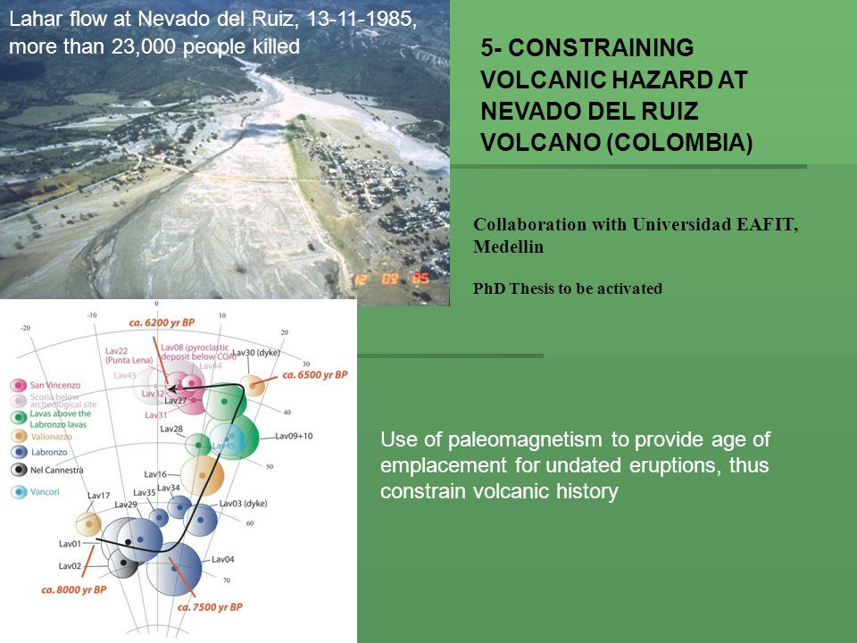 5- CONSTRAINING VOLCANIC HAZARD AT NEVADO DEL RUIZ VOLCANO (COLOMBIA) Collaboration with Universidad EAFIT, Medellin PhD Thesis to be activated Lahar