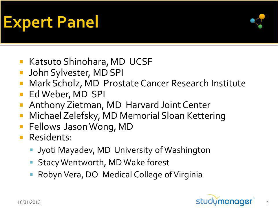 Katsuto Shinohara, MD UCSF John Sylvester, MD SPI Mark Scholz, MD Prostate Cancer Research Institute Ed Weber, MD SPI Anthony Zietman, MD Harvard Joint Center Michael Zelefsky, MD Memorial Sloan Kettering Fellows Jason Wong, MD Residents: Jyoti Mayadev, MD University of Washington Stacy Wentworth, MD Wake forest Robyn Vera, DO Medical College of Virginia 10/31/20134