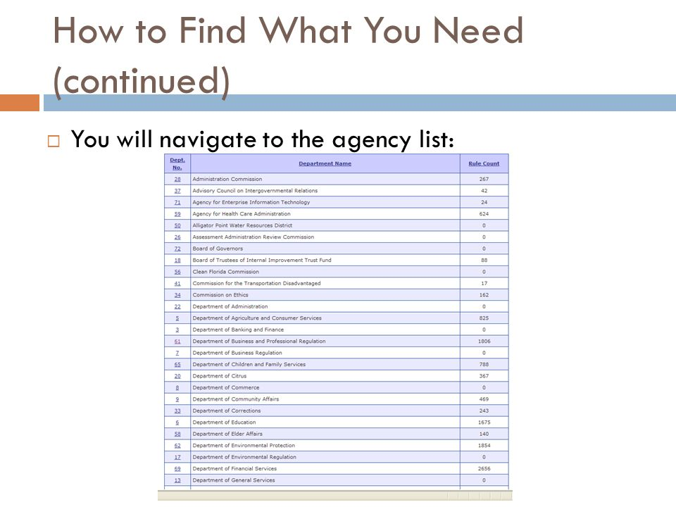 How to Find What You Need (continued) You will navigate to the agency list: