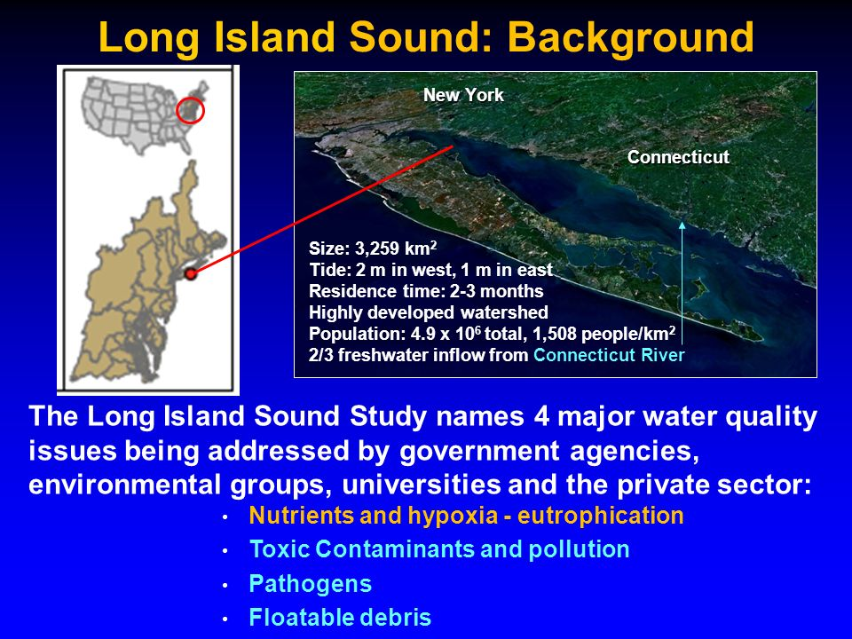 Long Island Sound: Background Connecticut New York Size: 3,259 km 2 Tide: 2 m in west, 1 m in east Residence time: 2-3 months Highly developed watersh