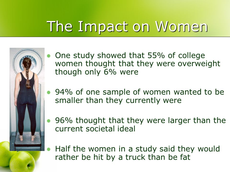 The Impact on Women One study showed that 55% of college women thought that they were overweight though only 6% were 94% of one sample of women wanted
