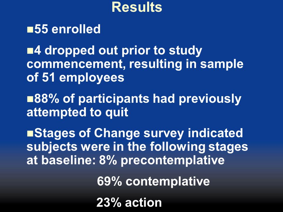 Results 55 enrolled 4 dropped out prior to study commencement, resulting in sample of 51 employees 88% of participants had previously attempted to qui