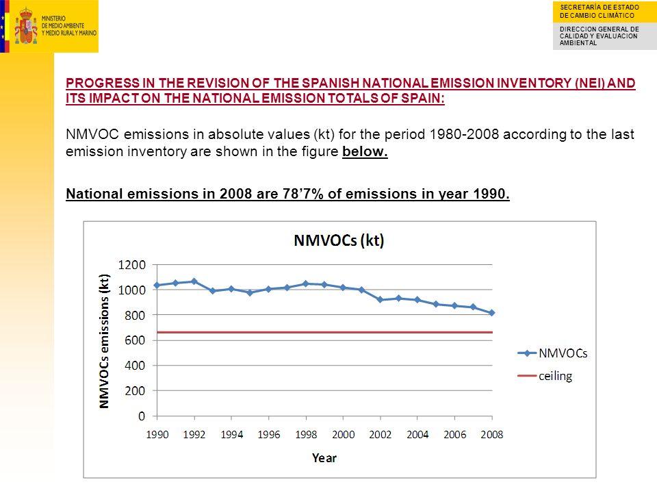 SECRETARÍA DE ESTADO DE CAMBIO CLIMÁTICO DIRECCION GENERAL DE CALIDAD Y EVALUACION AMBIENTAL NMVOC emissions (1990-2009 non official data) NMVOC emissions (absolute values) - National Inventory, provisional data (2009 vs.