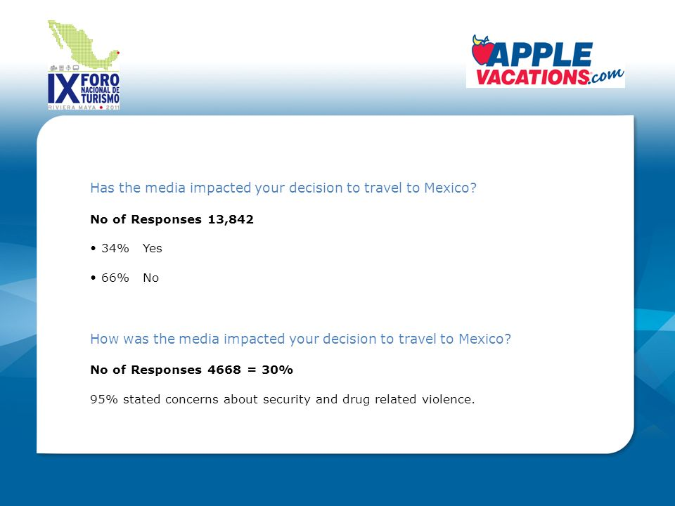 Have you seen advertising campaigns on Billboards, TV, Radio, Internet or other venues about Mexico.