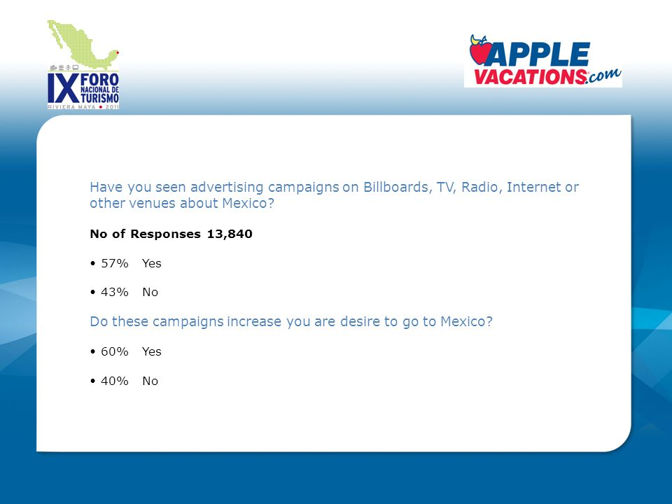 Have you seen advertising campaigns on Billboards, TV, Radio, Internet or other venues about Mexico? No of Responses 13,840 57% Yes 43% No Do these ca