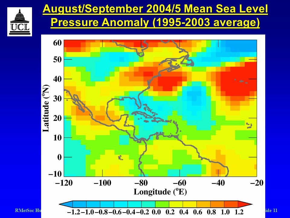 RMetSoc Hurricanes March 2006Slide 11 August/September 2004/5 Mean Sea Level Pressure Anomaly (1995-2003 average)