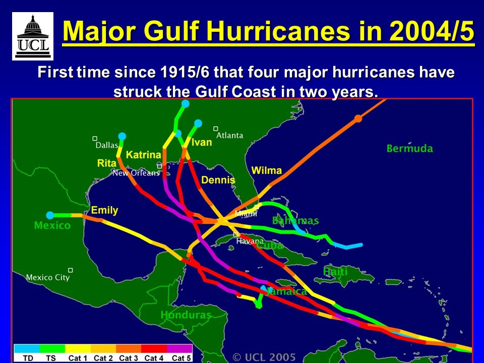 RMetSoc Hurricanes March 2006Slide 5 Major Gulf Hurricanes in 2004/5 First time since 1915/6 that four major hurricanes have struck the Gulf Coast in