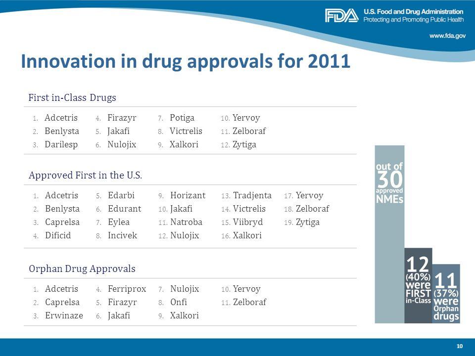 10 Innovation in drug approvals for 2011 1. Adcetris 2. Benlysta 3. Darilesp 4. Firazyr 5. Jakafi 6. Nulojix 7. Potiga 8. Victrelis 9. Xalkori 10. Yer