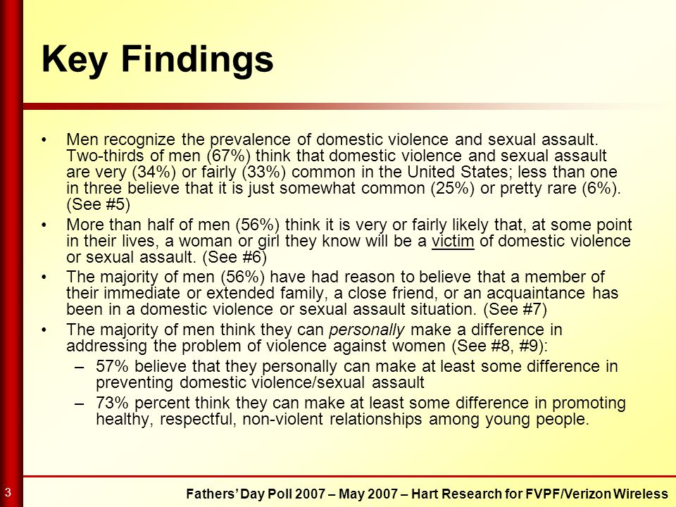 Fathers Day Poll 2007 – May 2007 – Hart Research for FVPF/Verizon Wireless 3 Key Findings Men recognize the prevalence of domestic violence and sexual