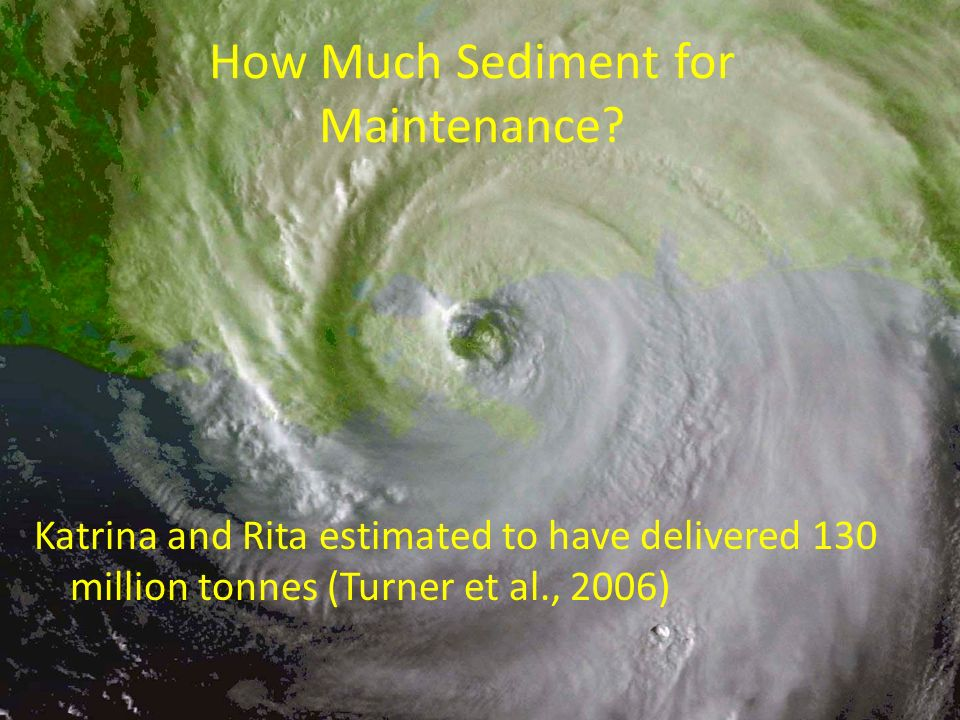 How Much Sediment for Maintenance? Katrina and Rita estimated to have delivered 130 million tonnes (Turner et al., 2006)