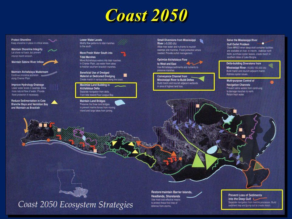 Coast 2050