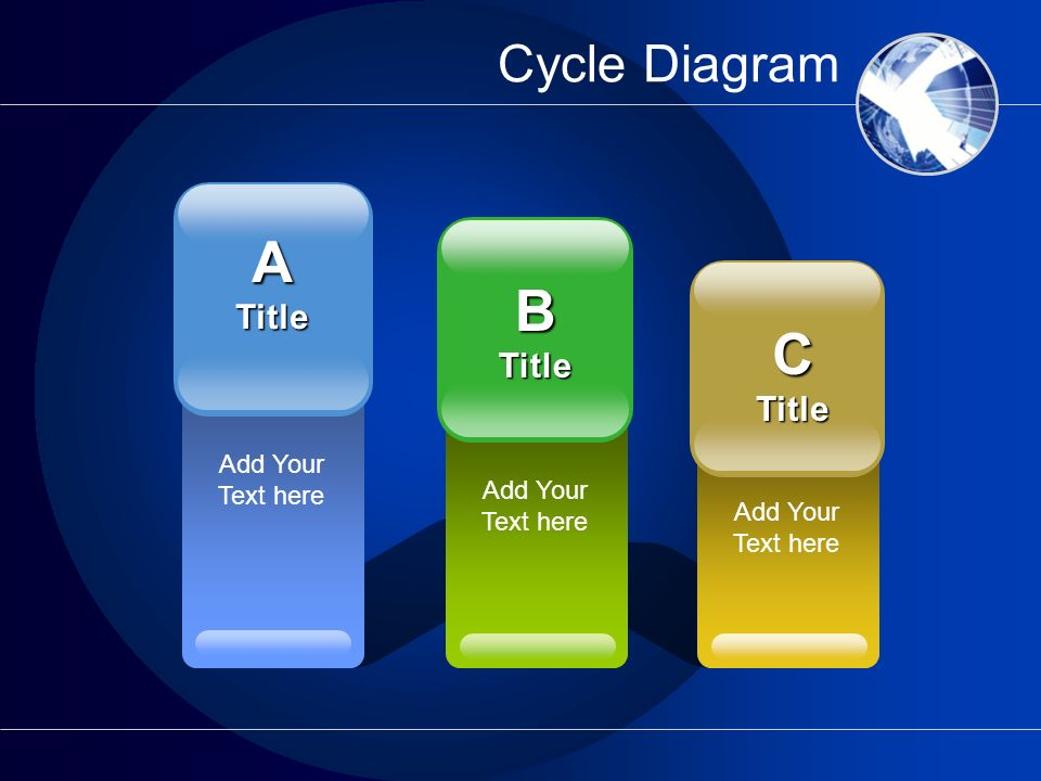 Cycle Diagram Add Your Text here ATitle Add Your Text here CTitle Add Your Text here BTitle