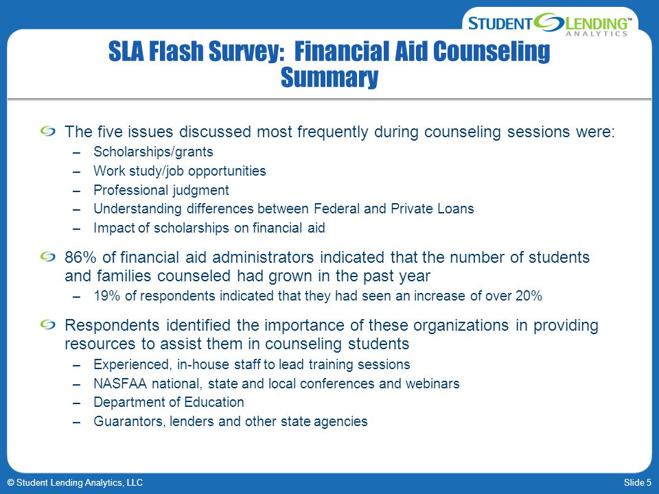 Slide 5© Student Lending Analytics, LLC SLA Flash Survey: Financial Aid Counseling Summary The five issues discussed most frequently during counseling