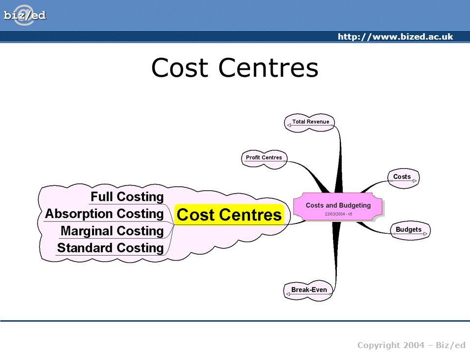http://www.bized.ac.uk Copyright 2004 – Biz/ed Cost Centres