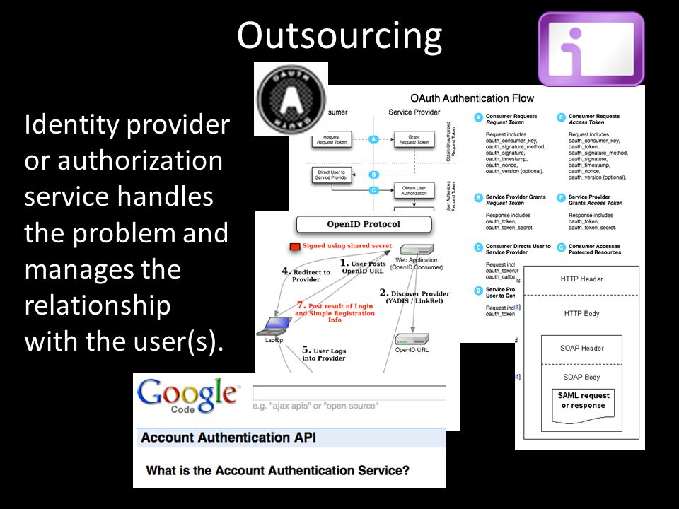Outsourcing Identity provider or authorization service handles the problem and manages the relationship with the user(s).