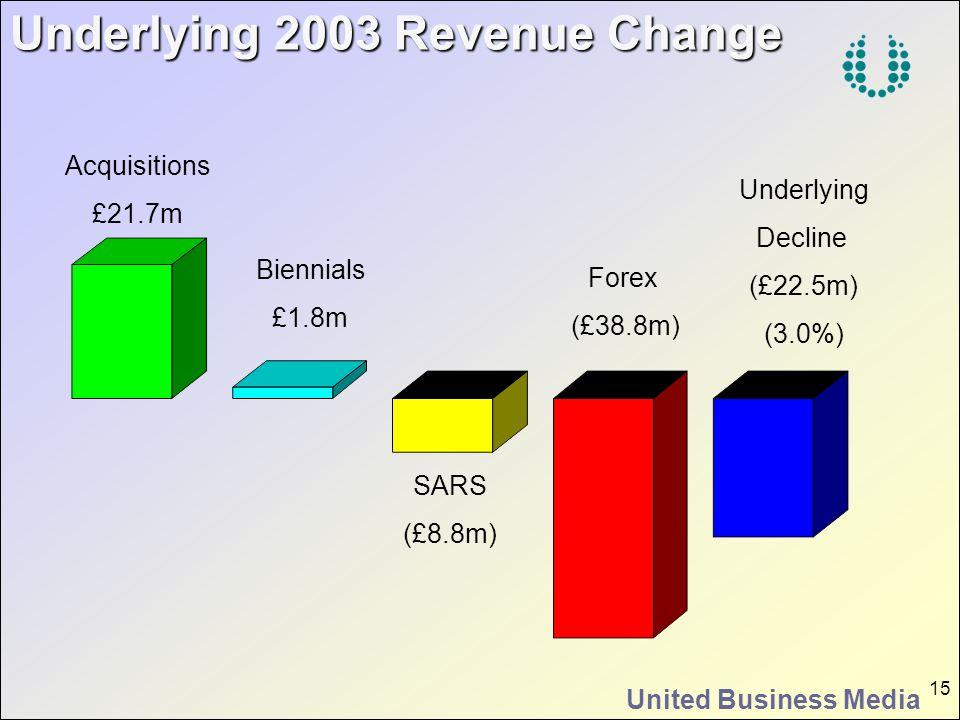 United Business Media 15 Underlying 2003 Revenue Change Acquisitions £21.7m Biennials £1.8m SARS (£8.8m) Forex (£38.8m) Underlying Decline (£22.5m) (3