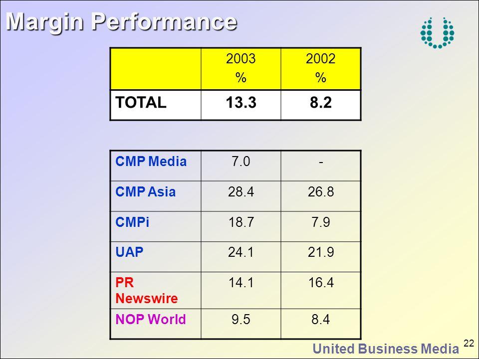 United Business Media 22 Margin Performance 2003 % 2002 % TOTAL13.38.2 CMP Media7.0- CMP Asia28.426.8 CMPi18.77.9 UAP24.121.9 PR Newswire 14.116.4 NOP