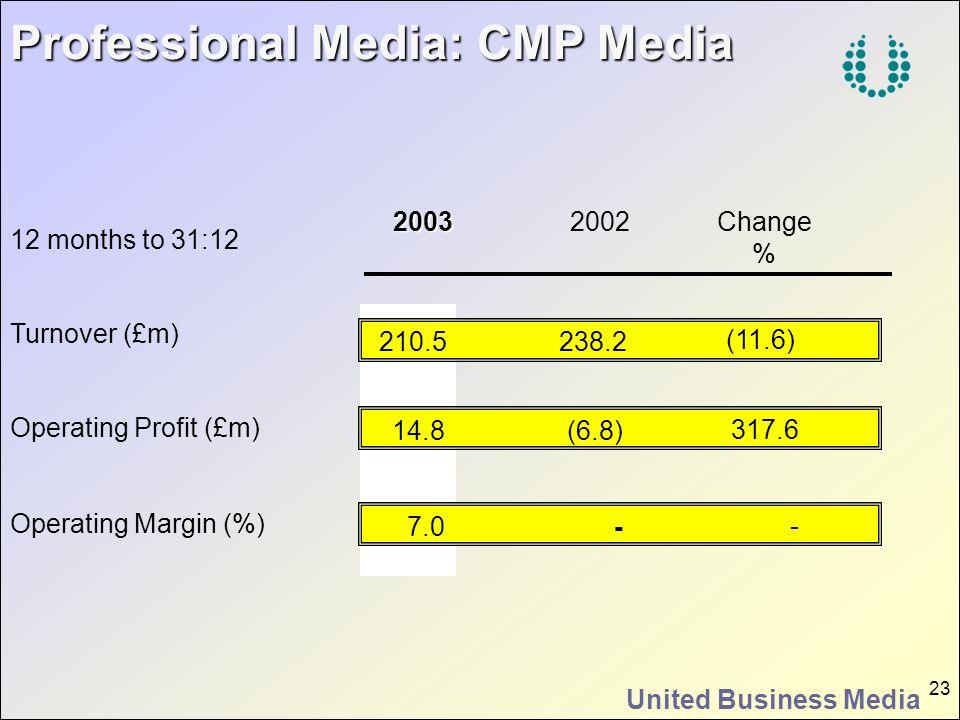 United Business Media 23 Operating Profit (£m) Operating Margin (%) Professional Media: CMP Media Professional Media: CMP Media Turnover (£m) 20032002