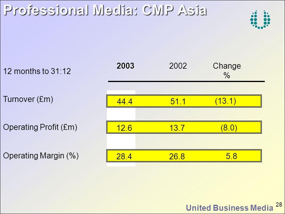United Business Media 28 Operating Profit (£m) Operating Margin (%) Professional Media: CMP Asia Turnover (£m) 20032002Change % 44.451.1 (13.1) 12.6 2