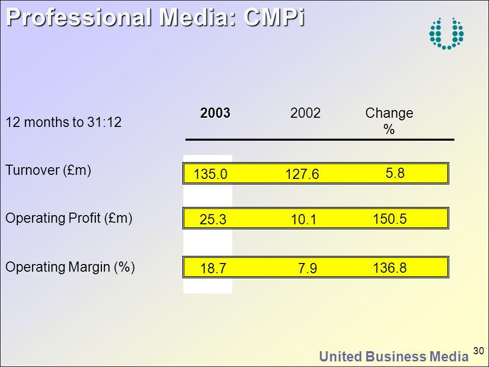 United Business Media 30 Operating Profit (£m) Operating Margin (%) Professional Media: CMPi Turnover (£m) 20032002Change % 135.0127.6 5.8 25.3 18.7 1