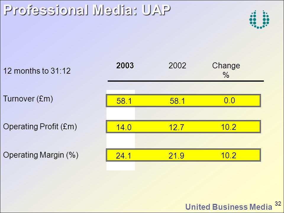 United Business Media 32 Operating Profit (£m) Operating Margin (%) Professional Media: UAP Turnover (£m) 20032002Change % 58.1 0.0 14.0 24.1 12.7 21.