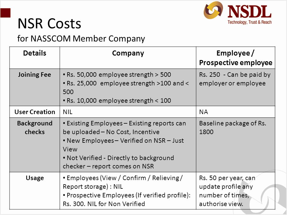 NSR Costs for NASSCOM Member Company DetailsCompanyEmployee / Prospective employee Joining Fee Rs. 50,000 employee strength > 500 Rs. 25,000 employee