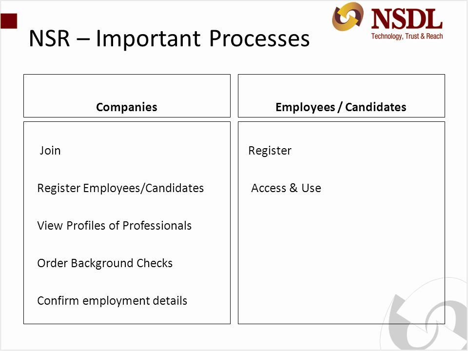 NSR – Important Processes Companies Join Register Employees/Candidates View Profiles of Professionals Order Background Checks Confirm employment detai