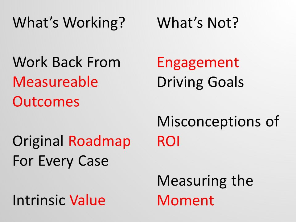 Whats Not? Engagement Driving Goals Misconceptions of ROI Measuring the Moment Whats Working? Work Back From Measureable Outcomes Original Roadmap For