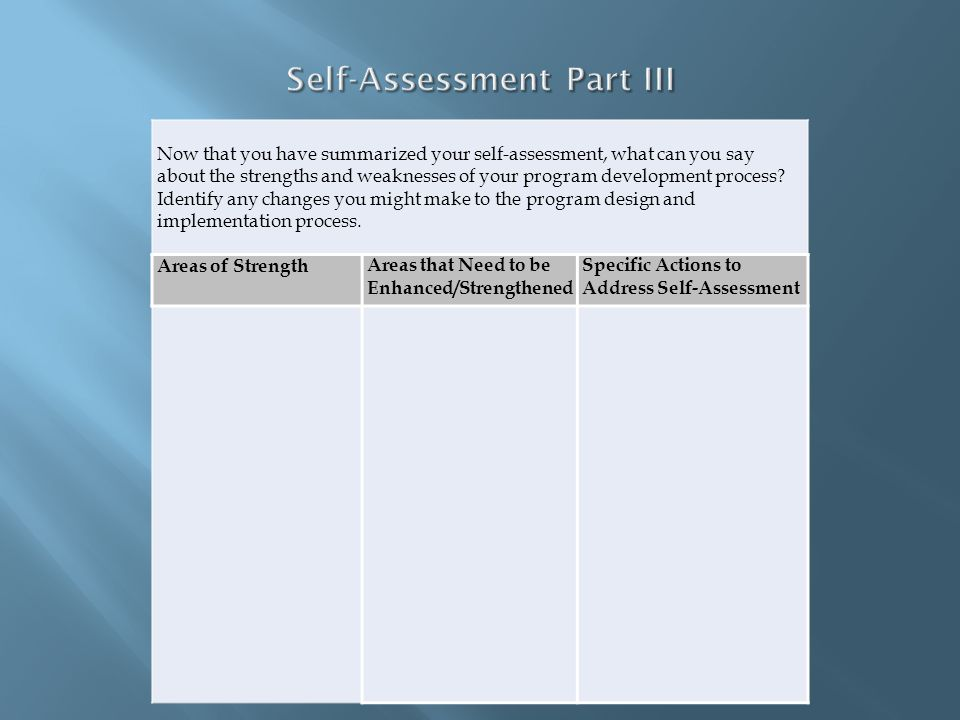 Now that you have summarized your self-assessment, what can you say about the strengths and weaknesses of your program development process? Identify a