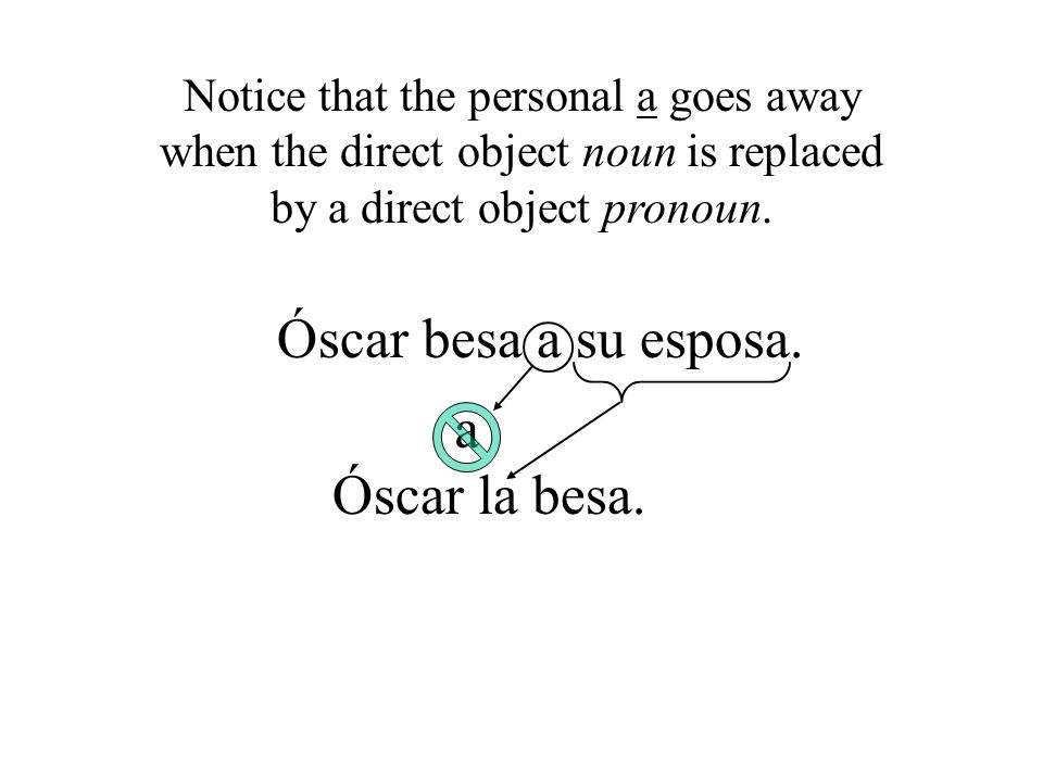 Óscar besa a su esposa. Notice that the personal a goes away when the direct object noun is replaced by a direct object pronoun. Óscar la besa. a
