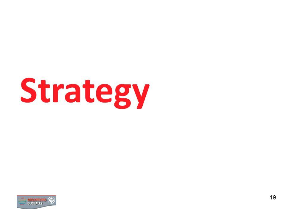 STRATEGY 19 Strategy