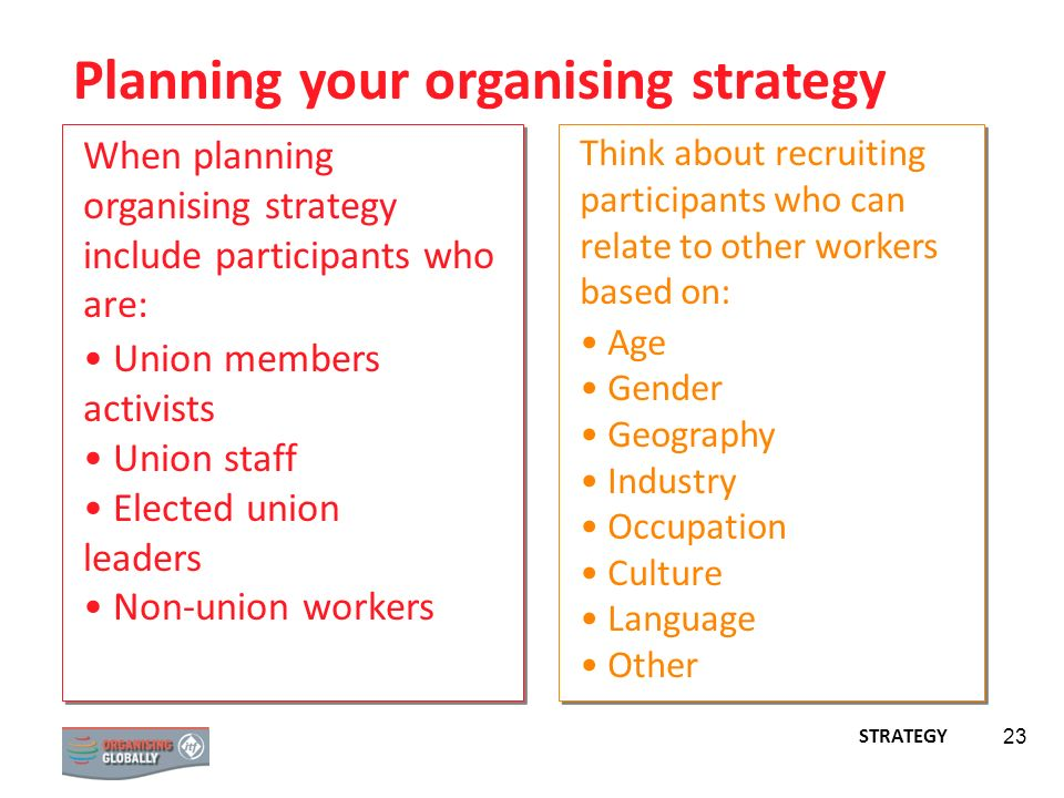 23 Planning your organising strategy When planning organising strategy include participants who are: Union members activists Union staff Elected union