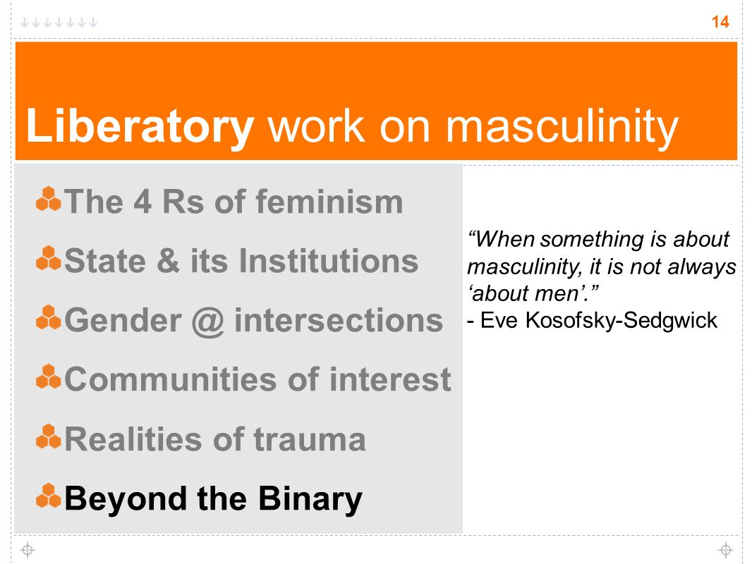 14 Liberatory work on masculinity The 4 Rs of feminism State & its Institutions Gender @ intersections Communities of interest Realities of trauma Beyond the Binary 14 When something is about masculinity, it is not always about men.