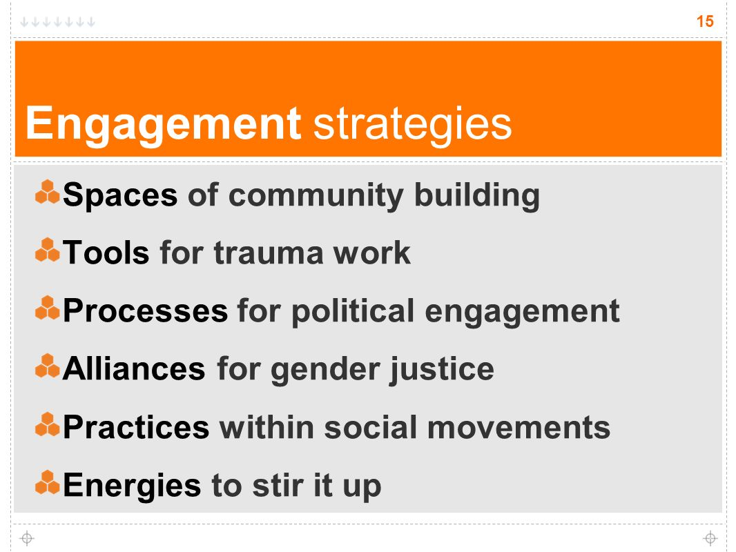 15 Engagement strategies Spaces of community building Tools for trauma work Processes for political engagement Alliances for gender justice Practices within social movements Energies to stir it up 15