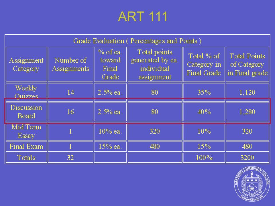 ART 111