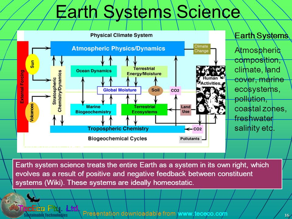 Presentation downloadable from www.tececo.com 16 Earth Systems Science Source graphic: NASA Earth system science treats the entire Earth as a system i